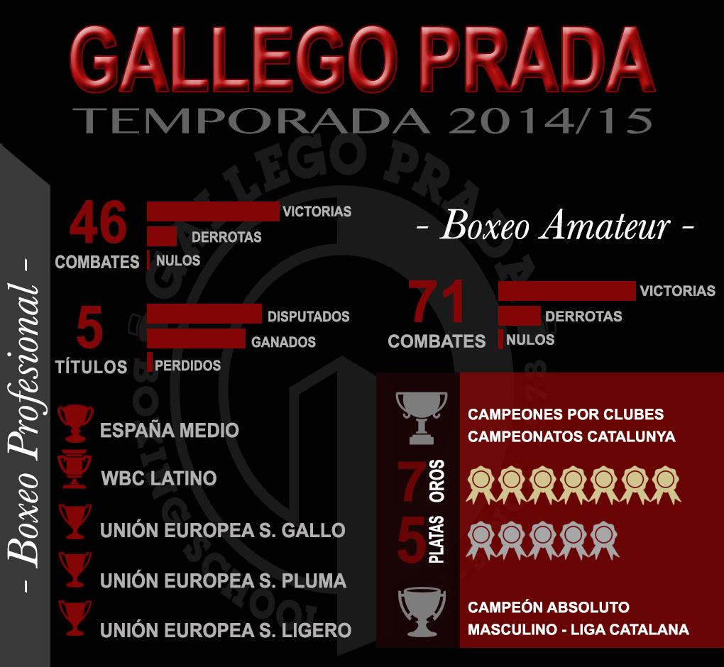 Gallego Prada - Temporada 14/15